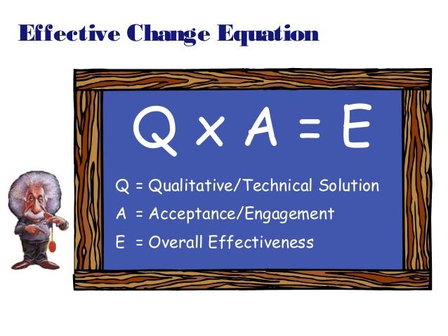 ge-change-managementcap-6-638